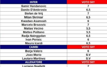 I voti della 34^ giornata di Serie A