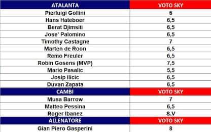 I voti della 36^ giornata di Serie A