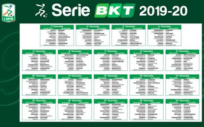 Serie B, il calendario completo: tutte le giornate