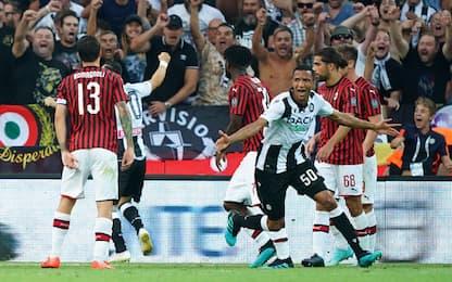 Milan ko a Udine: decide un gol di Becao