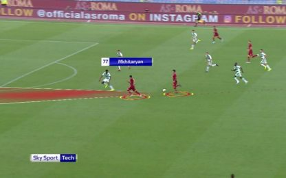 Svolta Roma con Pellegrini trequartista. VIDEO