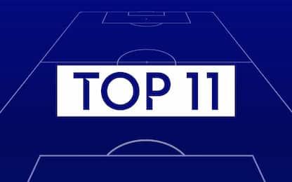 Fantacalcio, la Top 11 della 7^ giornata