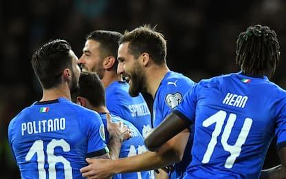 18 in 17 mesi: i giocatori lanciati da Mancini