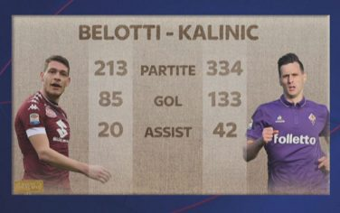 CONFRONTO-BELOTTI-KANIC