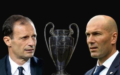 Cabala, storia, numeri: tra Juve e Real vincerà…