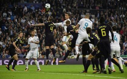Champions League, le quote del mercoledì