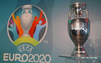 Euro 2020, le fasce del sorteggio: Italia in prima