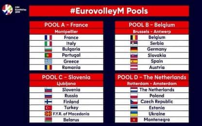 Europei volley, l'Italia pesca Francia e Bulgaria