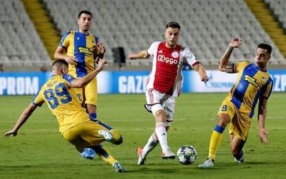 Playoff Champions, l'Apoel ferma l'Ajax: 0-0