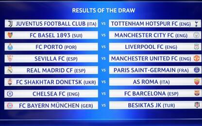 Ottavi Champions, Juve-Tottenham e Shakhtar-Roma