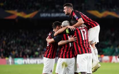 Betis Siviglia-Milan 1-1, Suso risponde a Lo Celso