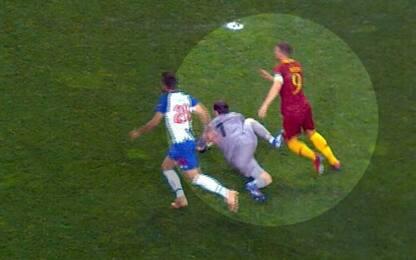 Rigori Porto-Roma, Uefa promuove Var