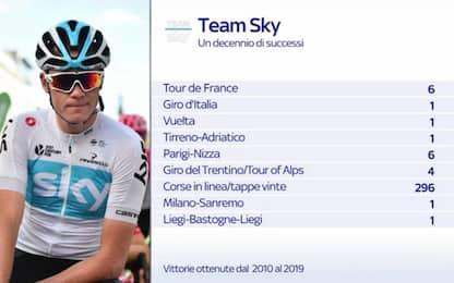 Ciao Team Sky, è stato un decennio di successi