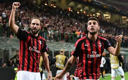 Le quote e i pronostici di Milan-Betis Siviglia