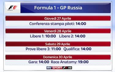 F1_PROMO_GPRUSSIA