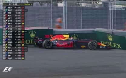 Formula 1, a Verstappen il venerdì di libere