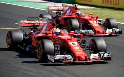 Ferrari, sensazioni contrastanti: serve una svolta