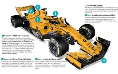 McLaren 2018: color papaya e promesse ambiziose