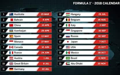 Il calendario della Formula 1 2018