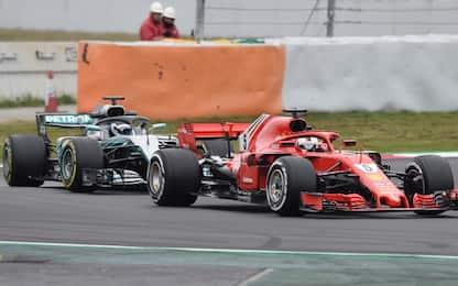 La F1 dopo i test, il Mondiale si corre sull'olio