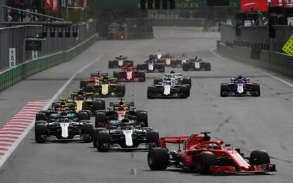 Tutte le domande e le risposte del GP di Baku