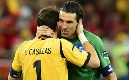 Casillas, rinnovo col Porto e tweet per Buffon