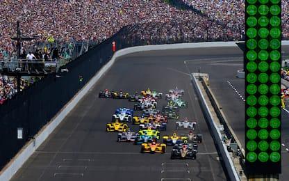 Indycar Series: 500 Miglia di Indianapolis su Sky