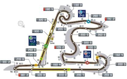 Formula 1, la guida tecnica per il GP della Cina
