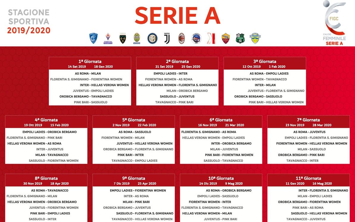 Serie A Femminile Tutte Le Giornate Del Campionato 2019 2020 Foto Sky Sport