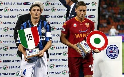 Inter-Roma, la sfida del futuro: come ai bei tempi