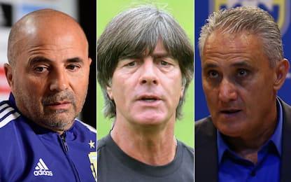 Panchine Mondiali, i 5 migliori allenatori