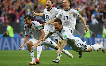 Mondiali, quarti: le quote di Russia-Croazia