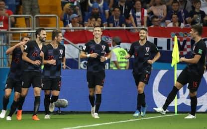 Croazia agli ottavi da prima: 2-1 all'Islanda