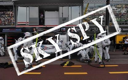 Sky Spy: Williams perde i pezzi, futuro complicato