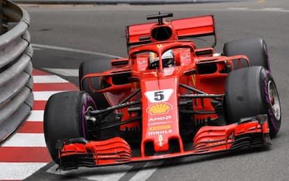 Ferrari in Canada: un digiuno a cui mettere fine