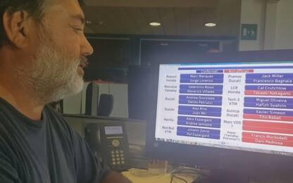Mercato piloti, Beltramo spiega le scelte dei team