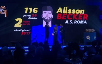 """Alisson: """"La Roma mi manca"""""""