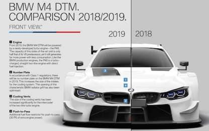 DTM, ecco la BMW M4 per il 2019