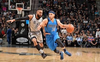 NBA, i risultati della notte: Spurs e Raptors k.o.