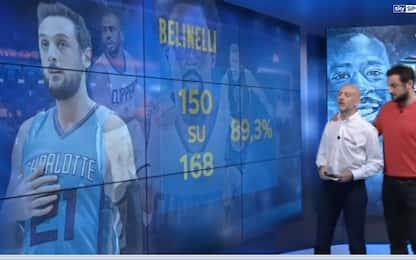 NBA, Belinelli e l'invasione durante Basket Room