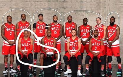 NBA, Ovest sempre più forte, Est meno competitivo?