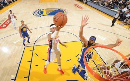 Warriors: altro ko interno, Pistons primi a Est