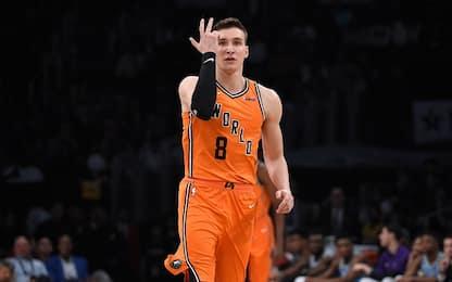 Vince il Resto del Mondo, Bogdan Bogdanovic MVP