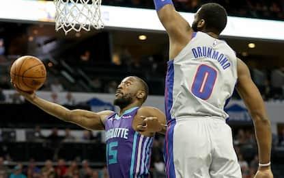 NBA Sundays: i Detroit Pistons ospitano Charlotte
