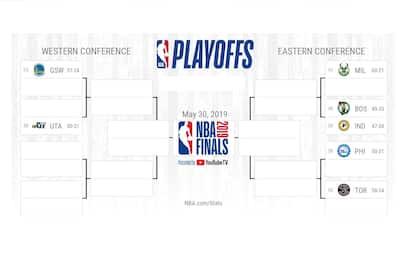 Cosa resta da decidere nella corsa ai playoff NBA