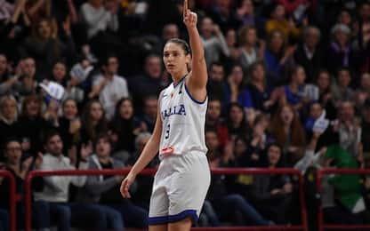 Eurobasket donne: Italia, date e orari delle gare