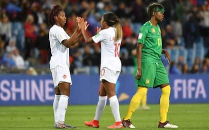 Canada-Camerun 1-0