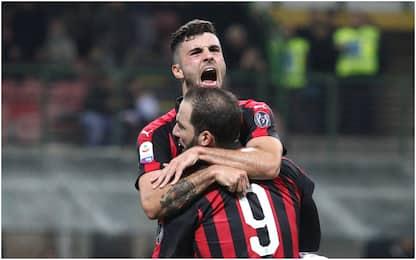 Serie A, le probabili: Zaniolo titolare a Firenze