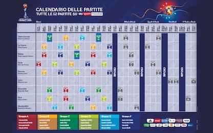 Italia femminile: il calendario dei Mondiali