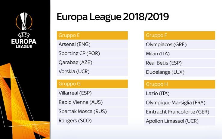 venduto in tutto il mondo scarpe eleganti autentico Sorteggi Europa League, tutti i gironi: Milan con Olympiacos e ...